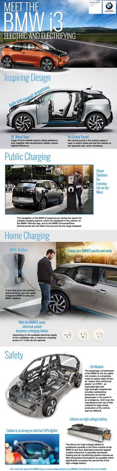 Welcoming the BMWi3 to the USA | BMW | Bimmer | Dream Car | electric cars | Schomp BMW