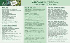 Arbonne Healthy Lifestyle Plan This is what I'm doing NOW!!!   www.jenniferhargraves.arbonne.com