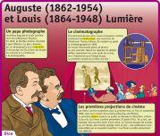Auguste (1862 - 1954) et Louis ( 1864 - 1948) Lumière - Le Petit Quotidien, le seul site d'information quotidienne pour les 6 - 10 ans !