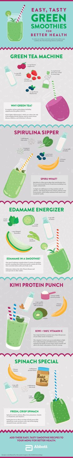 Green Smoothies are a fantastic way to better your health every morning!