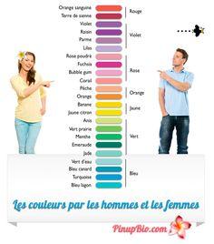 Conseils colorim trie 2 514 and x for Associer les couleur