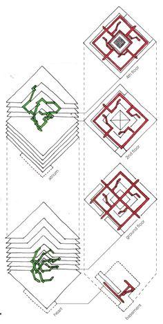 Library Analysis: Stuttgart City Library: Circulation Diagrams (Green: Vertical Circulation; Red: Horizontal Circulation) #adamkor #48105-s15