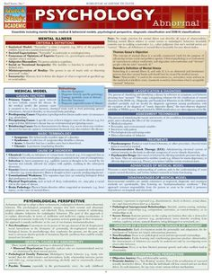 Psychology: Counseling & Psychotherapy Laminated Study Guide - BarCharts Publishing Inc makers of QuickStudy Psychology Studies, Abnormal Psychology, Forensic Psychology, Psychology Major, Psychology Quotes, Color Psychology, Educational Psychology, Psychology Experiments, Psychology Courses