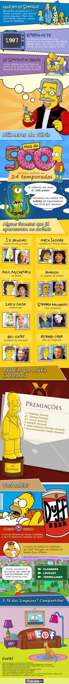 The Simpsons history!