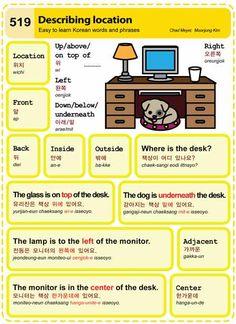Learn Korean: Describing Location