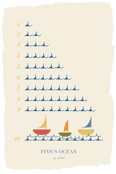 Nursery Wall Art - Print -  Sailboat Print for Boy with counting waves, Nursery decor. $15.00, via Etsy.