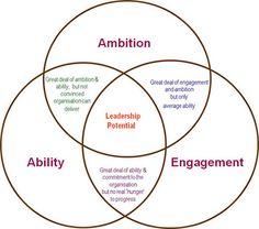 Smiths Group - Talent Management