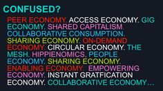 Defining The Sharing Economy: What Is Collaborative Consumption--And What Isn't? | Co.Exist | ideas + impact