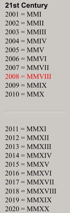 Roman numerals … Roman numerals More Related posts: Get 40 Cool and Classic Roman Numerals Tattoo This Year … Tattoo neck Roman numerals, date roman numerals wedding date arm tattoo, small tattoos Tattoo Designs with Roman Numerals Mini Tattoos, Love Tattoos, Sister Tattoos, Body Art Tattoos, New Tattoos, Small Tattoos, Tattoos For Women, Tatoos, Wrist Tattoos