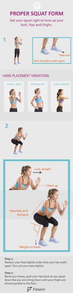 Proper Squat Form [Image Guide to Better Squats]