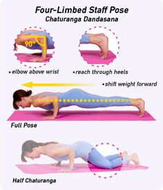How to Do Chaturanga in Yoga | iSport.com