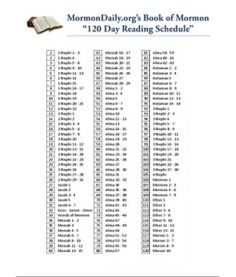 120 Day Book of Mormon Reading Schedule
