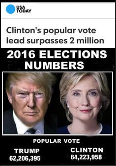 In addition to Clinton now winning the popular vote by over two million votes, irregularities in voting in three key swing states found by computer data analysis have prompted Jill Stein to request a recount in all three states. A go fund me account has raised four million of the Seven million needed to begin the recount process in only four days.