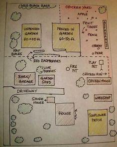 Homestead layout idea: August Homestead Tour: Thy Hand Hath Provided chicken houses rustic Homestead Layout, Homestead Farm, Homestead Survival, Survival Gear, Homestead Property, Survival Skills, Layout Design, Design Ideas, Book Design