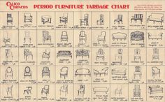 Vintage Kitsch Couture: Period Furniture Yardage Chart