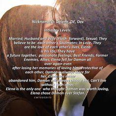 [Various episodes] Elena's relationships ;)) __ ☆ What is your favorite Elena ship? ~ De, Se