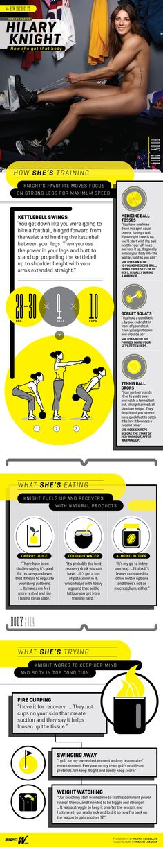 Infographic -- How Hilary Knight Got That Body for ESPN The Magazine's Body Issue