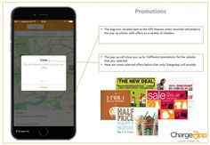 With ChargeApp you get special promotions from the best retailers out there!