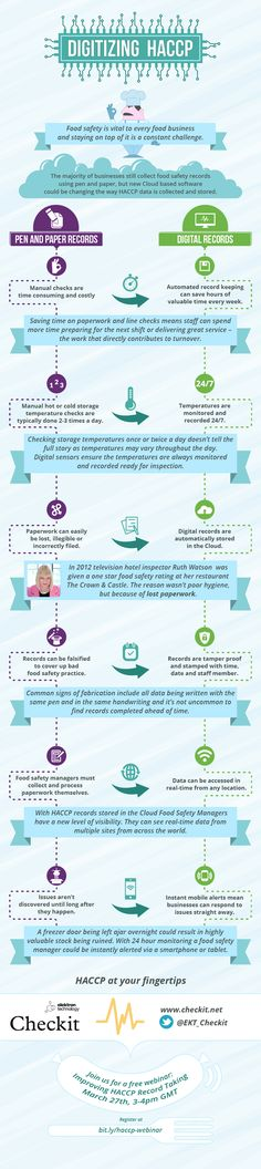 Digitize #HACCP - Accurate record keeping is key to a successful HACCP Plan
