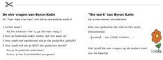 Vier vragen kaartjes van Byron Katie in PDF. Om zelf te ontdekken of het wel waar is, wat je denkt. Op downloadpagina van www.gedachte-kracht.nl