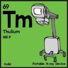 Thulium. http://www.angrysquirrelstudio.com/?p=3550