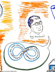 Ray Kurzweil: Biology was clever enough to create humans Ray Kurzweil, Biology, Clever, Create, Ap Biology