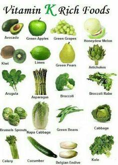 Nutritional Health - Community - Google+