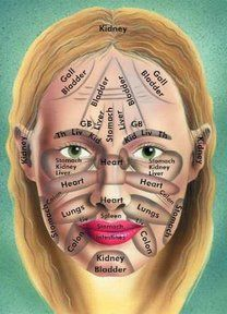 "Face Mapping - a great tool to determine where the skin symptom (pimple, acne, rosacea, rash, redness, hyperpigmentation, sallowness, darkness, or wrinkles) connect deeper in the body. This site provides a good level of detail into each aspect of the face with tips for ""fixing"" the problem."