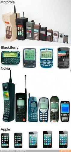 This image shows the physical evolution of cell phones since its birth in the 1970's. Cell phones have become much slimmer and portable. Touch screens have largely replaced keyboards and cameras are now extremely high in quality.