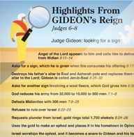 Highlights From Gideon's Reign