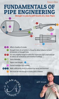 Fundamentals-of-pipe-engineering-v1 (1) copy