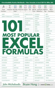 The 101 Most Popular Excel Formulas e-book is finally here! You get easy to understand explanations on what each formula Excel Tips, Excel Hacks, Excel Budget, Budget Spreadsheet, Computer Help, Computer Programming, Computer Tips, Computer Lessons, Computer Science