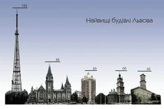 ๑۩۩๑ LeoCity Львів ๑۩۩๑ #Львів #Leocity #Lviv #Львов #Високий_замок #Ратуша