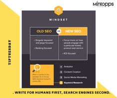 Write for Humans, and the Search Engines Will Follow. #SEO#Optimization #DigitalMarketin#contentmarketing #growthhacking #webtraffic #SEOTraffic #SEOTools #mintopps