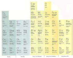 the elements of clean | KimberlyMichelleKimberlyMichelle