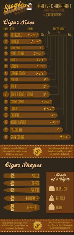"Cigar Size & Shape www.LiquorList.com ""The Marketplace for Adults with Taste!"" @LiquorListcom #liquorlist"
