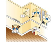 Learn how to install chair rail. It will add a practical, decorative and formal touch to any room.