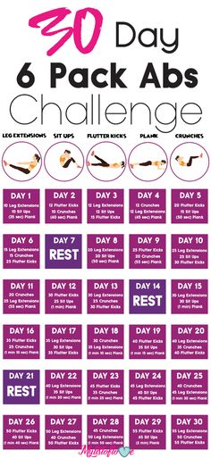 Great six pack ab 30 day exercise challenge. Sculpting ab workout routine for women who want a toned tummy. 30 day 6 pack abs challenge The post 30 day 6 pack abs challenge appeared first on fitness. Fitness Motivacin Abs At Home Ideas For 2019 Ab Workout 300 Workout, 6 Pack Abs Workout, Abs Workout Routines, Workout Diet, 30 Day Workout Plan, Workouts For Abs, Ab Workout At Home, 30 Day Stomach Workout, Ab Workout Plans