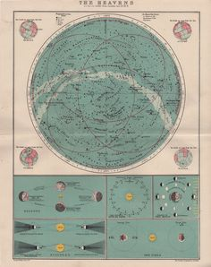 Map of The Heavens c1905