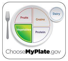 What Foods Are in the #Vegetable Group? #MyPlate