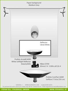 Studio Setup Lighting Diagram - Simple beauty portrait
