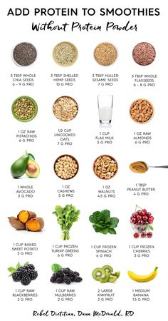 Newest Photographs Protein Charts - Rebel Dietitian Tips Whether creamy morning meal Consume or fruity refreshment between – Smoothies just always go. Fruit Smoothies, Healthy Smoothies, Healthy Drinks, Healthy Snacks, Healthy Recipes, Eat Healthy, Healthy Weight, Vegetarian Smoothies, Simple Smoothies