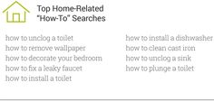 I Want-to-Do Moments: From Home to Beauty – Think with Google