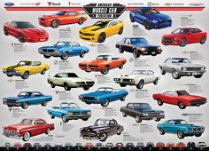 Muscle Car Jigsaw Puzzles Eurographics Puzzles Advertising