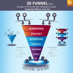 Best CONVERSION FUNNEL Images On Pinterest Digital Marketing - Marketing funnel template