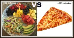 Simple food comparison of the quantity of healthy food you can eat when compared to a poor food choice.