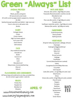 Every few months, we ( Banting 7 Day Meal Plans ) review the current Banting Lists to see where, if at all, it can be bettered. We we...