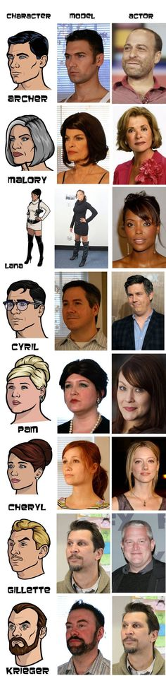 Character designs, Models and Actors for the American animated comedy series 'Archer'.  (The middle column looks like the possible cast of a live-action porn parody!)