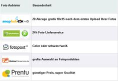 kurzes zu Online Fotoservicen - http://your-foto.de/kurzes-zu-online-fotoservicen/