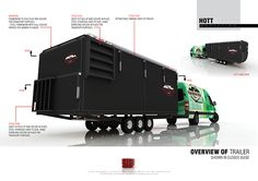 Custom container and trailer units for Cape Union Mart